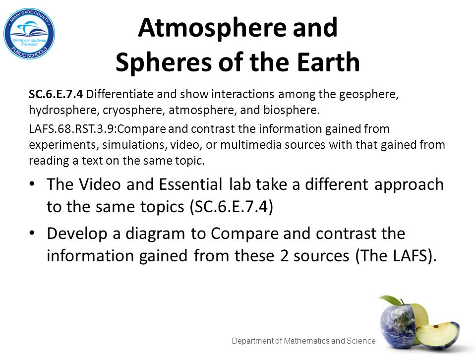 Atmosphere and Spheres of the Earth