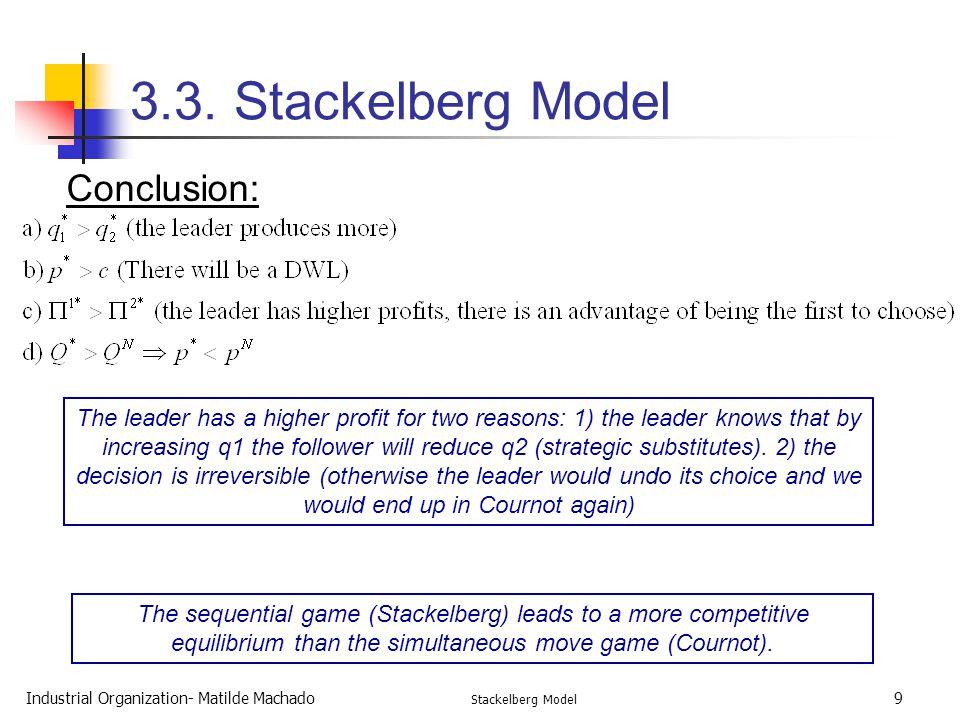 3.3. Stackelberg Model Conclusion:
