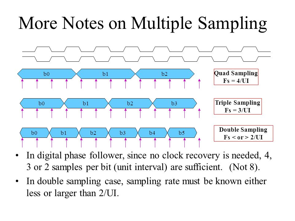 More Notes on Multiple Sampling