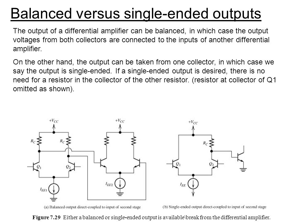 Balanced versus single-ended outputs