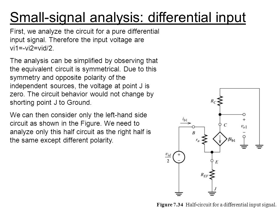 Figure 7.34 Half-circuit for a differential input signal.