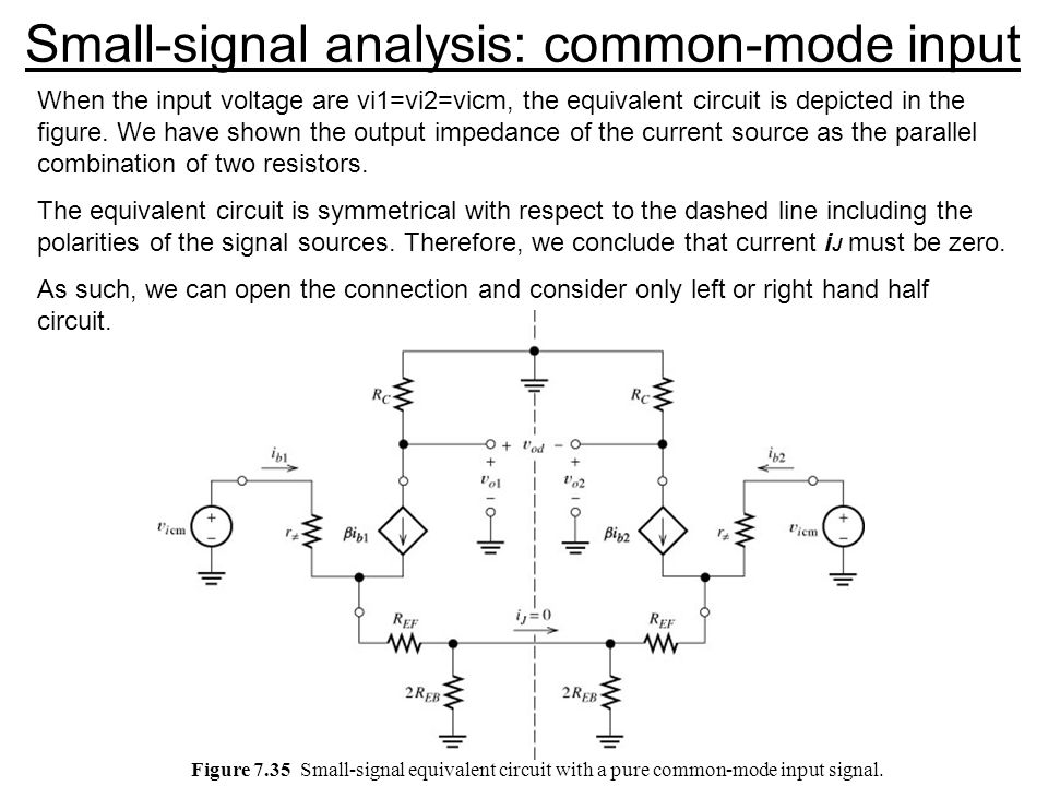 Small-signal analysis: common-mode input
