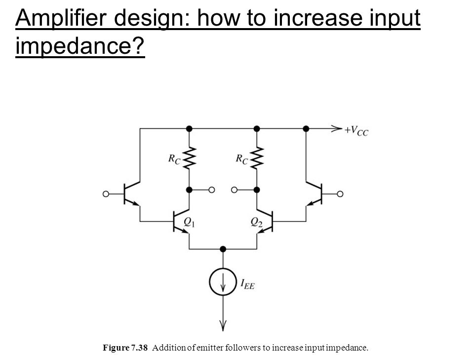 Figure 7.38 Addition of emitter followers to increase input impedance.