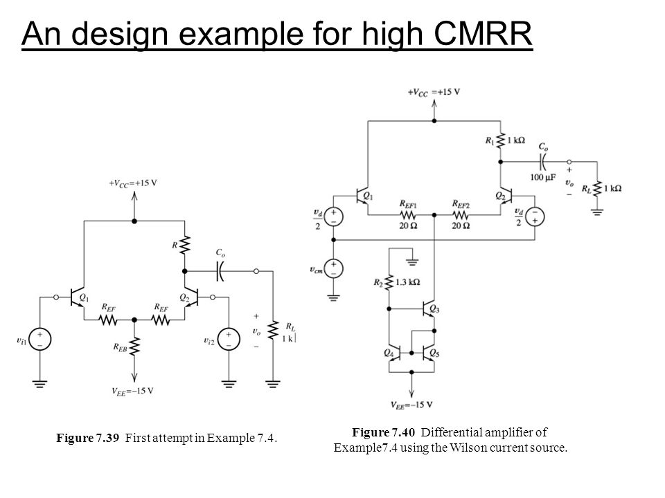 An design example for high CMRR