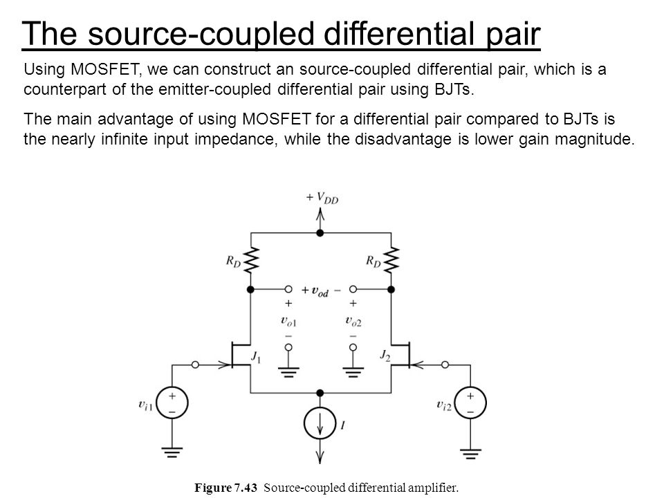 Figure 7.43 Source-coupled differential amplifier.