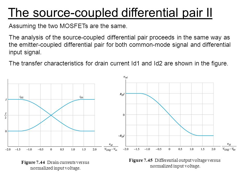 The source-coupled differential pair II