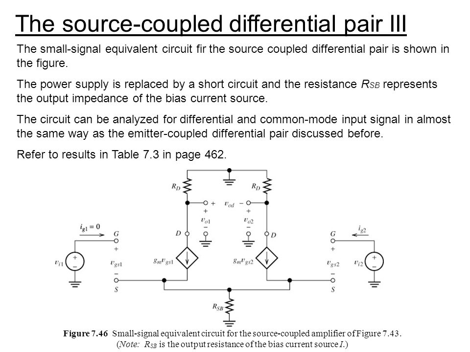 (Note: RSB is the output resistance of the bias current source I.)