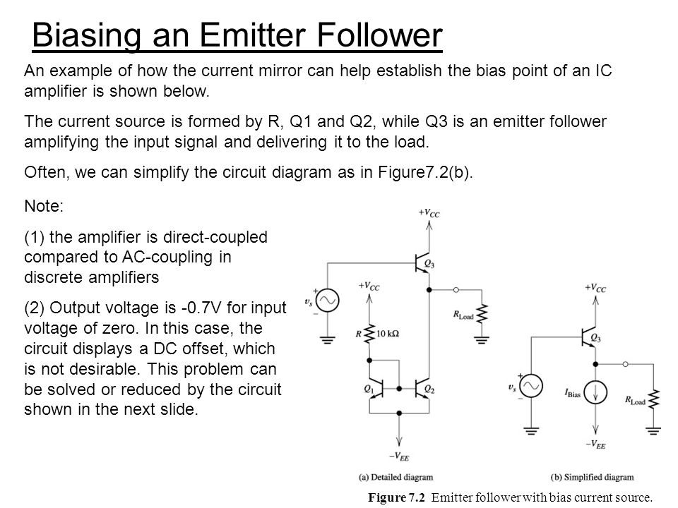 Figure 7.2 Emitter follower with bias current source.