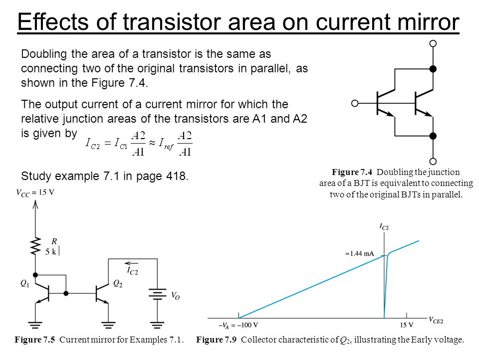 Effects of transistor area on current mirror