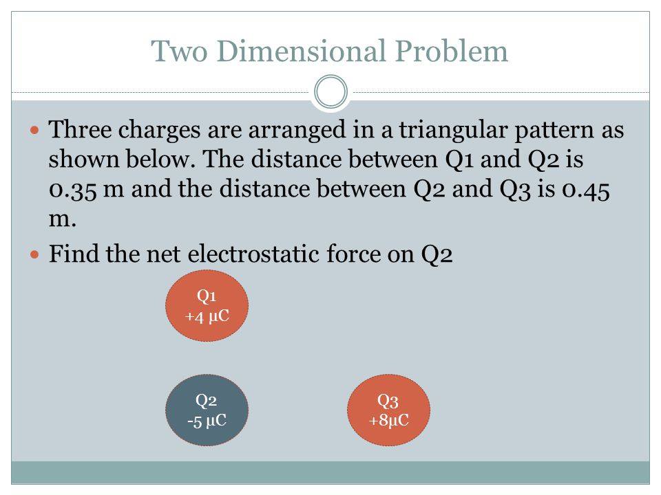 Two Dimensional Problem