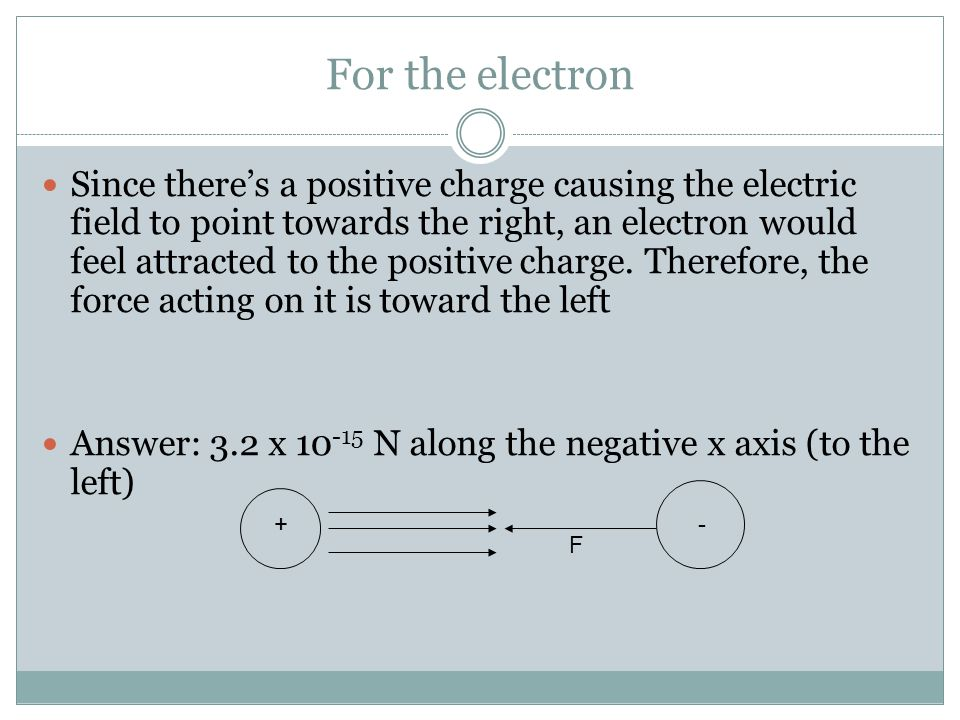 For the electron