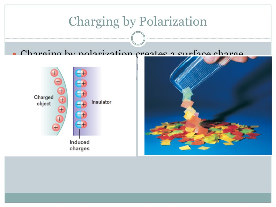 Charging by Polarization