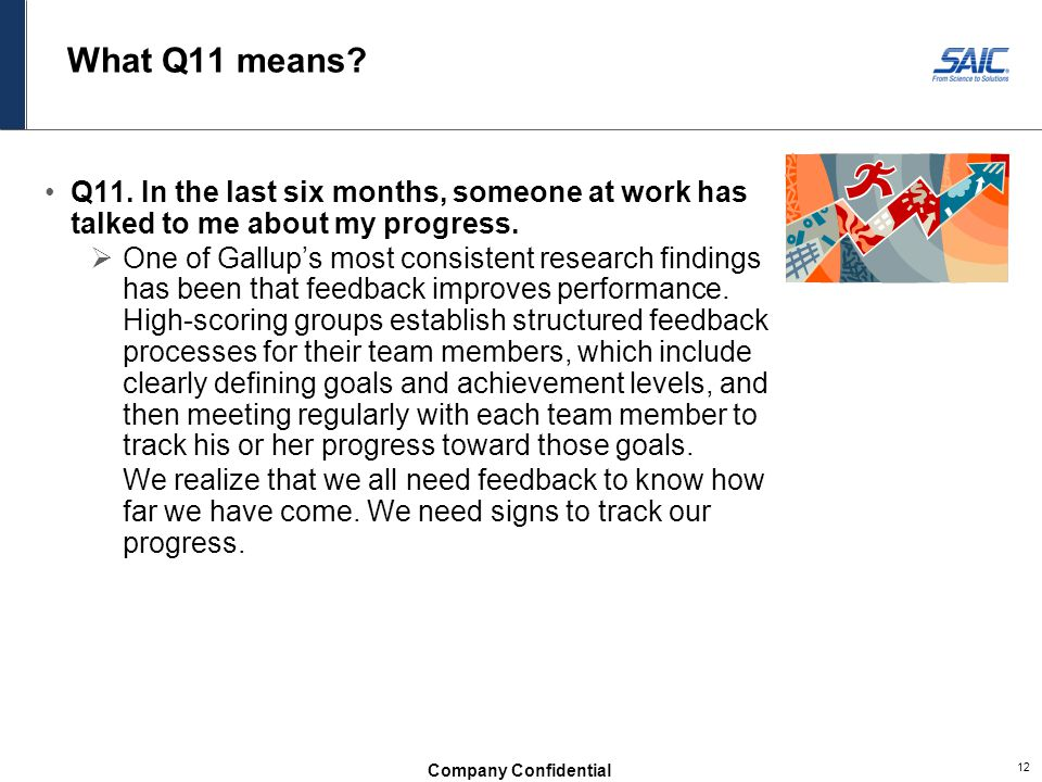 What Q11 means Q11. In the last six months, someone at work has talked to me about my progress.