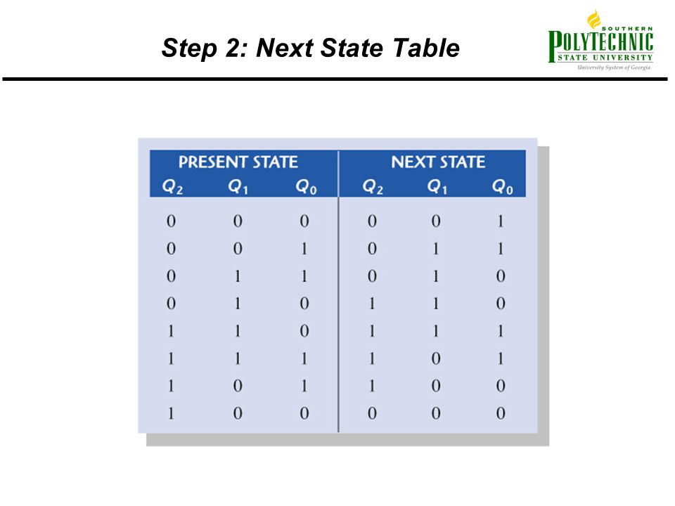 Step 2: Next State Table