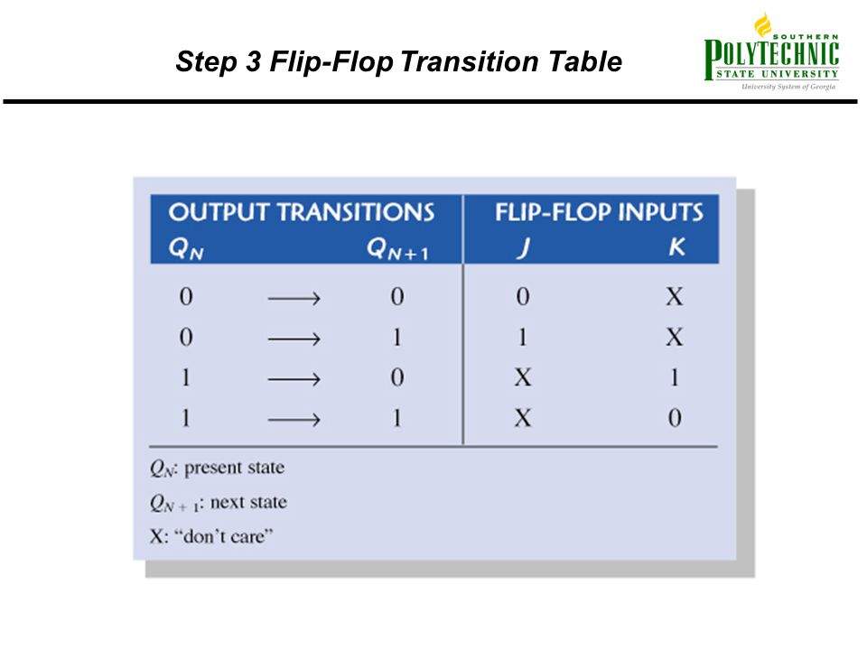 Step 3 Flip-Flop Transition Table