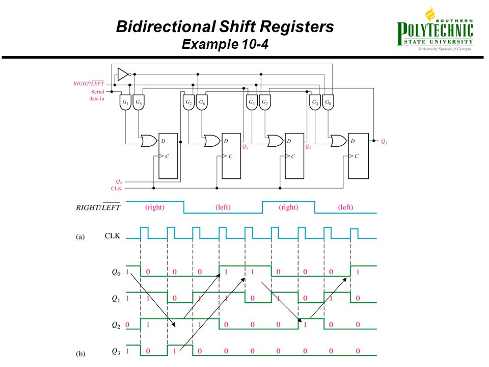 Bidirectional Shift Registers Example 10-4