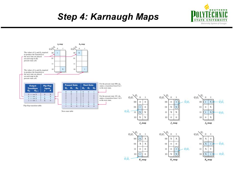 Step 4: Karnaugh Maps