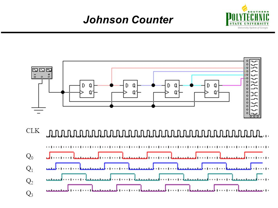 logic diagram of 4 bit ripple counter logic diagram of johnson counter step 1: state diagram. - ppt video online download