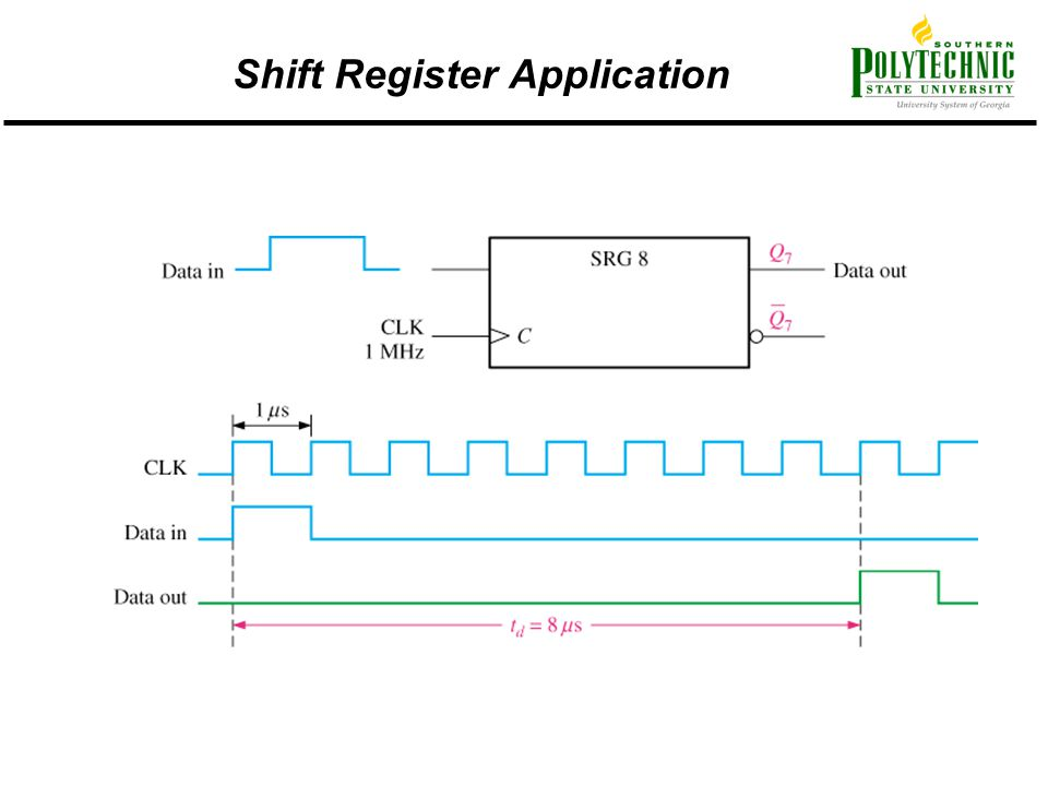 Shift Register Application