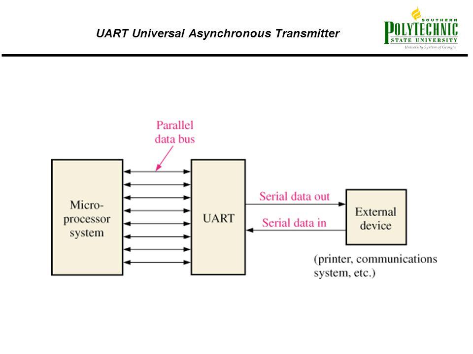 UART Universal Asynchronous Transmitter