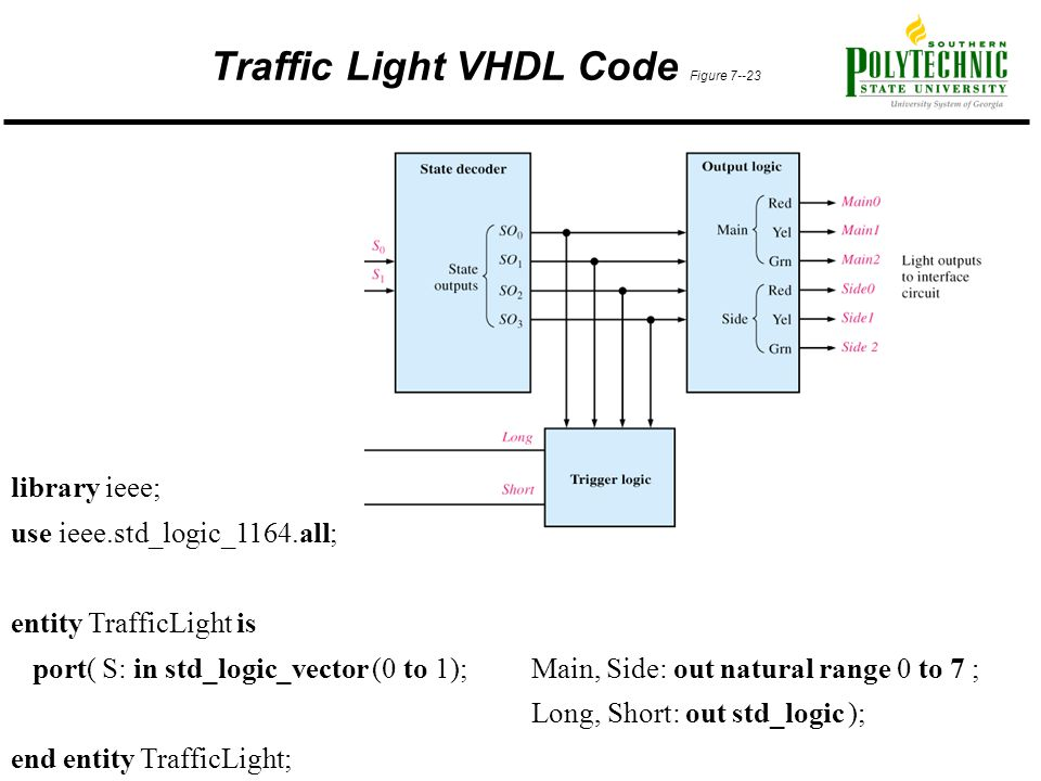 Traffic Light VHDL Code Figure 7--23