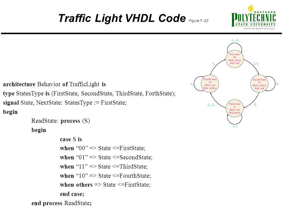 Traffic Light VHDL Code Figure 7--23