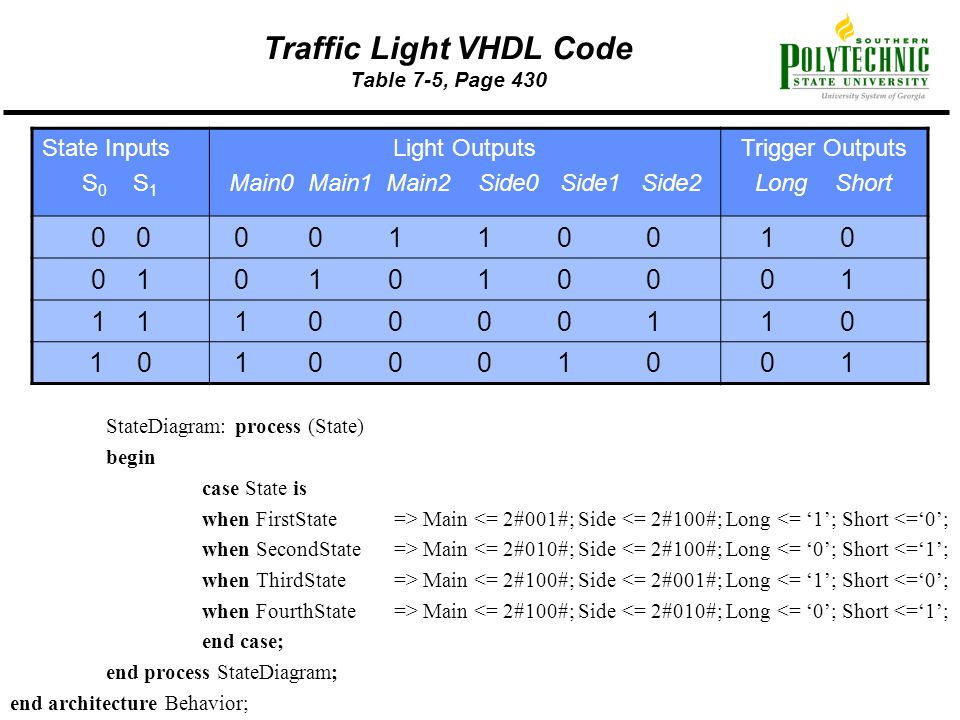 Traffic Light VHDL Code Table 7-5, Page 430
