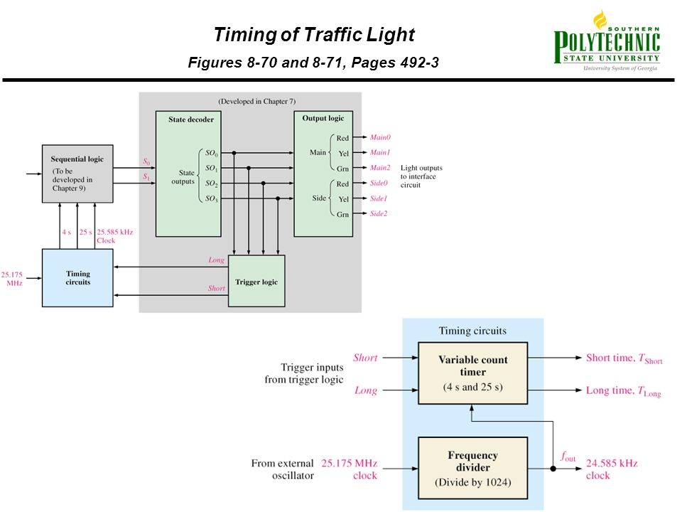 Timing of Traffic Light Figures 8-70 and 8-71, Pages 492-3