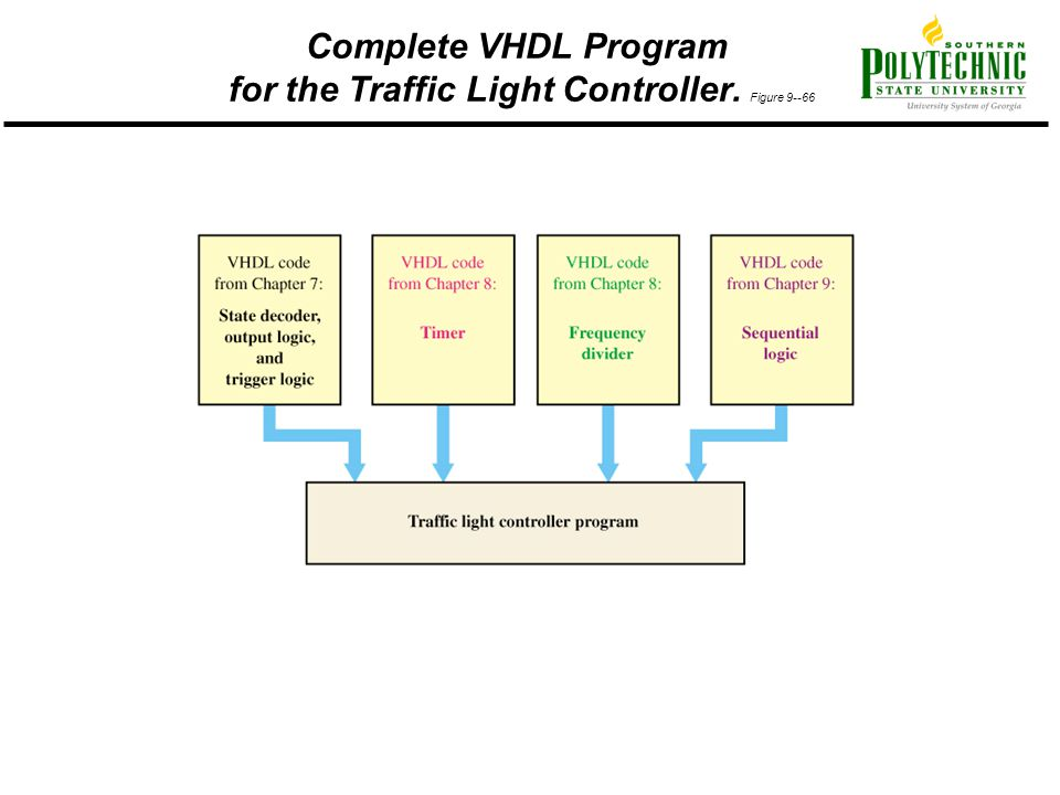 Complete VHDL Program for the Traffic Light Controller. Figure 9--66