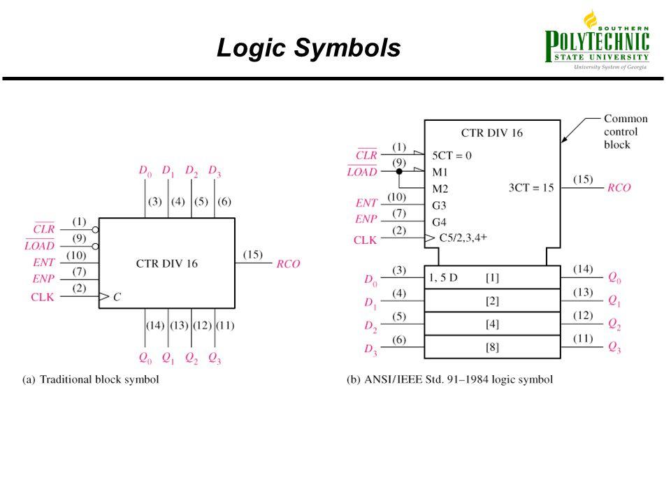 Logic Symbols