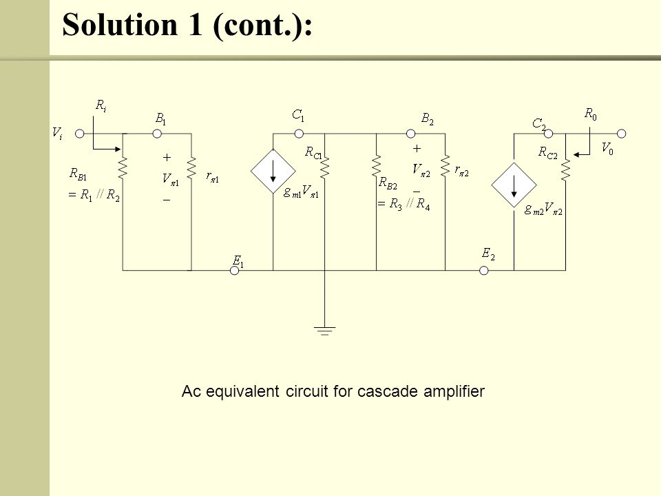 Solution 1 (cont.): Ac equivalent circuit for cascade amplifier