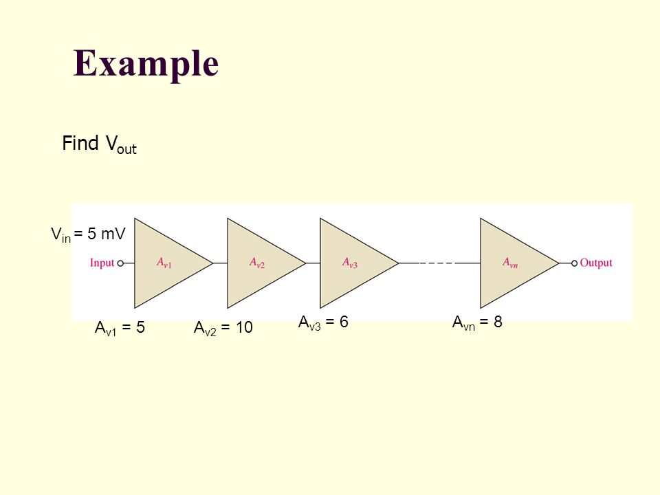 Example Find Vout Vin = 5 mV Av3 = 6 Avn = 8 Fig 6-32 Av1 = 5 Av2 = 10