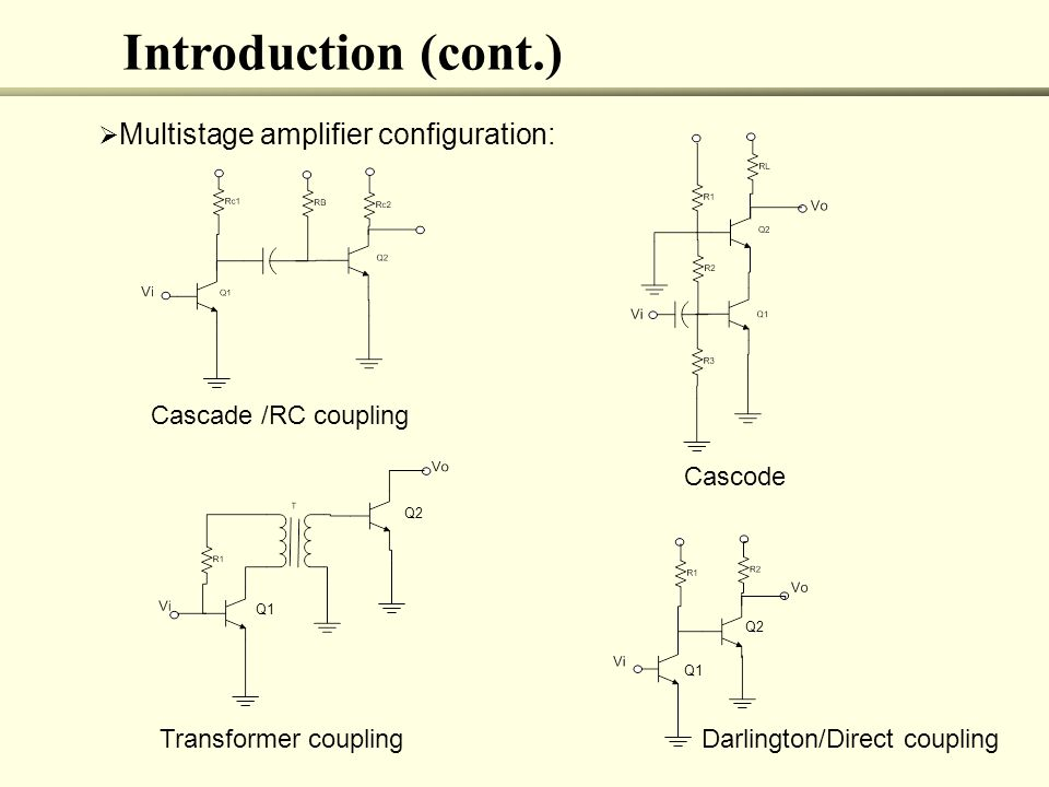 Introduction (cont.) Multistage amplifier configuration: