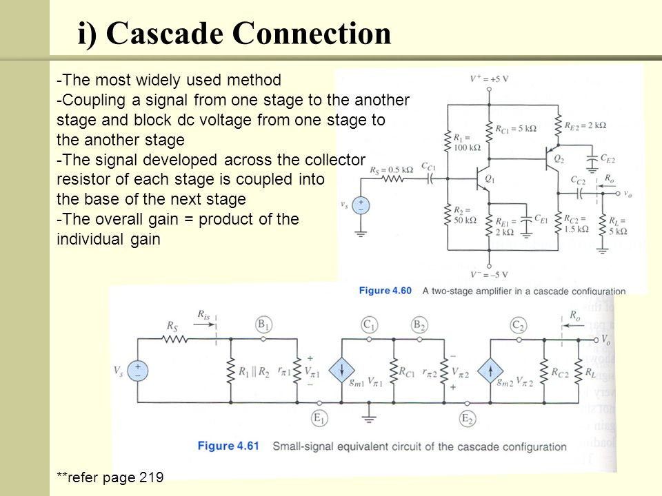 i) Cascade Connection The most widely used method