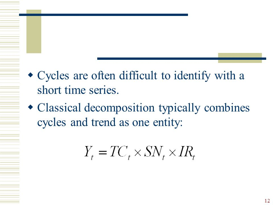 Cycles are often difficult to identify with a short time series.