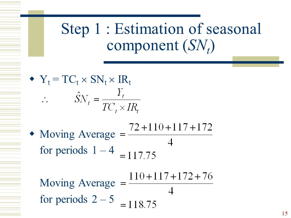 Step 1 : Estimation of seasonal component (SNt)