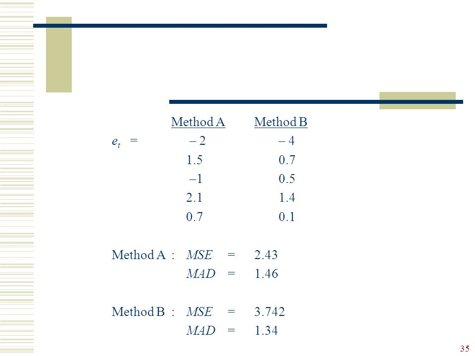 Method A Method B et = – 2 – 4. 1.5 0.7. –1 0.5. 2.1 1.4. 0.7 0.1. Method A : MSE = 2.43.