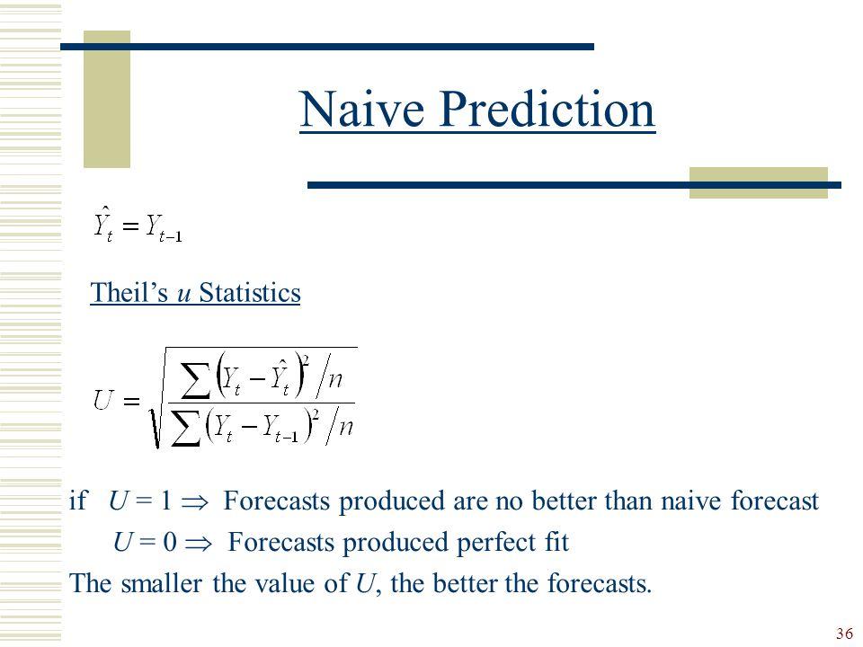 Naive Prediction Theil's u Statistics