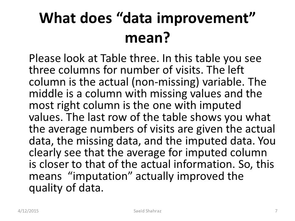 What does data improvement mean