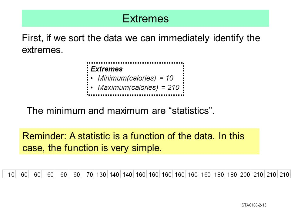 Extremes First, if we sort the data we can immediately identify the extremes. Extremes. Minimum(calories) = 10.