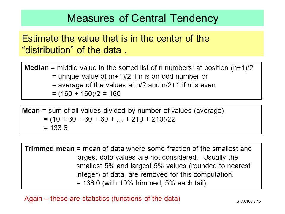 Measures of Central Tendency