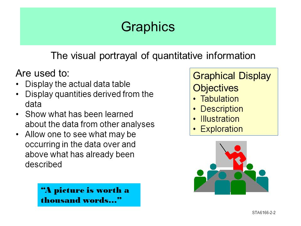 Graphics The visual portrayal of quantitative information Are used to: