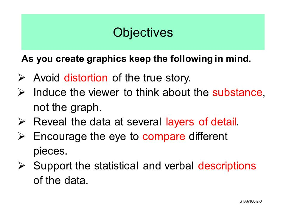 Objectives Avoid distortion of the true story.