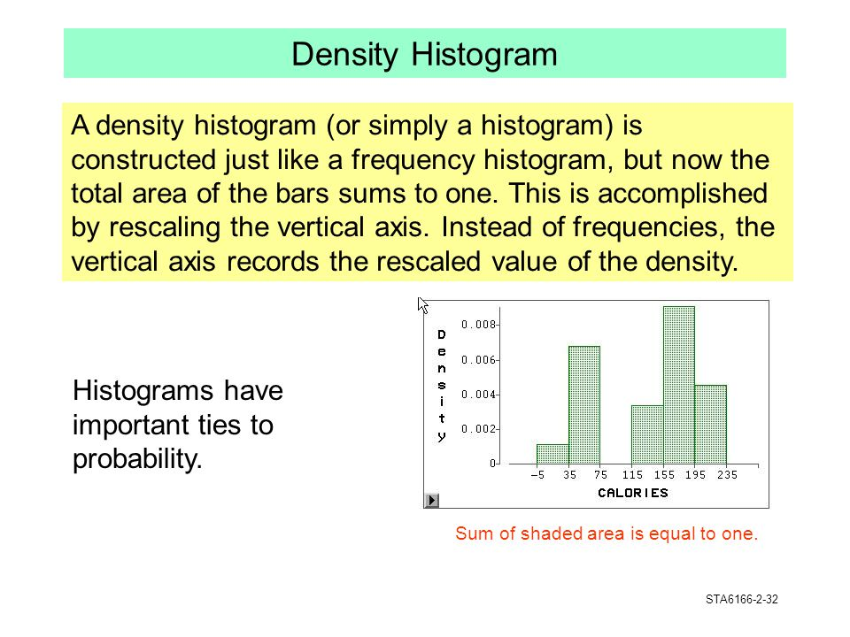 Density Histogram