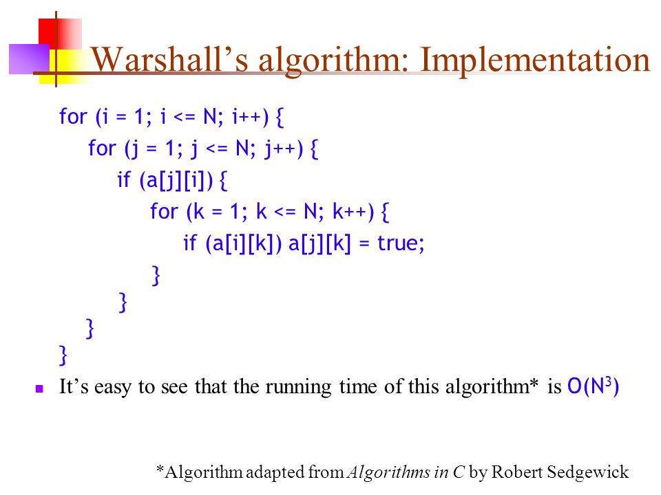 Warshall's algorithm: Implementation