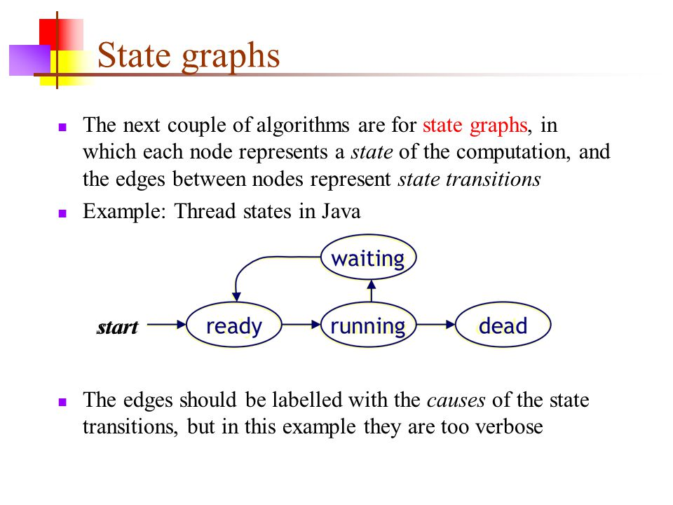 State graphs