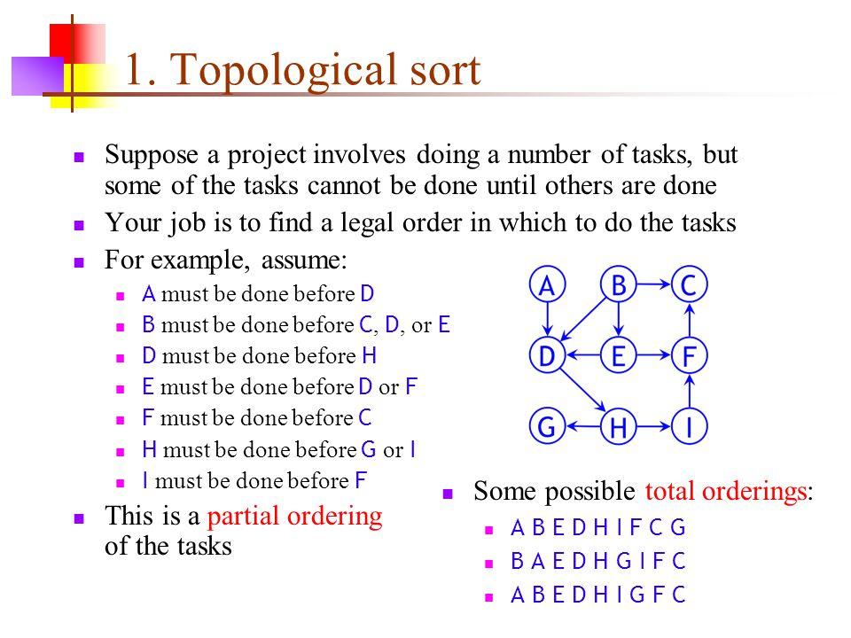 1. Topological sort Suppose a project involves doing a number of tasks, but some of the tasks cannot be done until others are done.