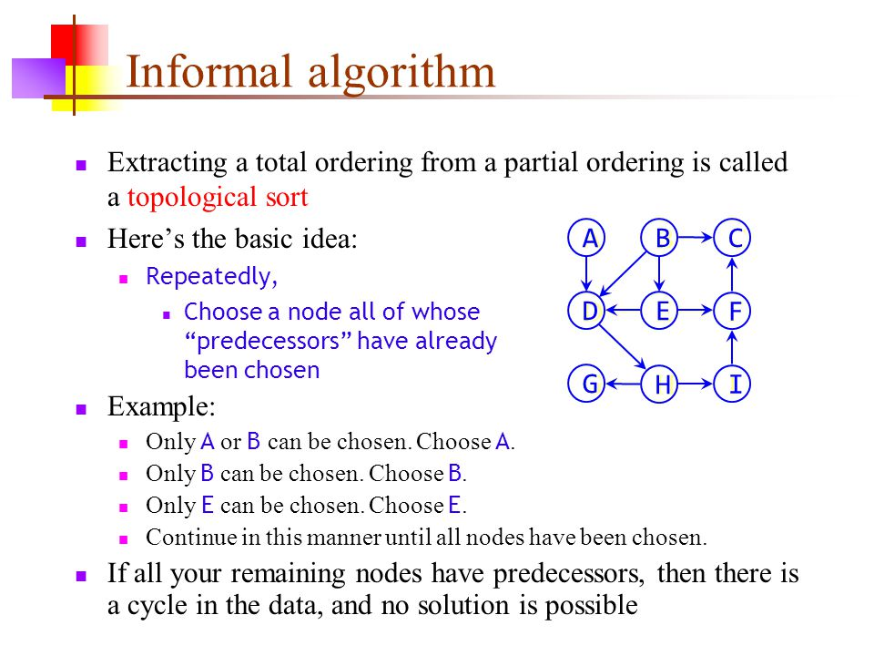 Informal algorithm Extracting a total ordering from a partial ordering is called a topological sort.