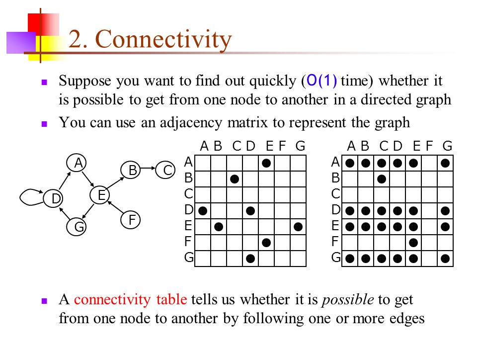 2. Connectivity Suppose you want to find out quickly (O(1) time) whether it is possible to get from one node to another in a directed graph.