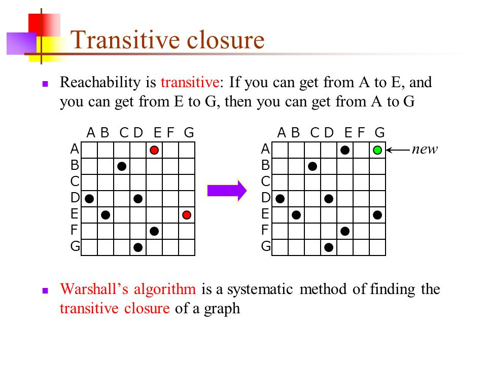 Transitive closure Reachability is transitive: If you can get from A to E, and you can get from E to G, then you can get from A to G.